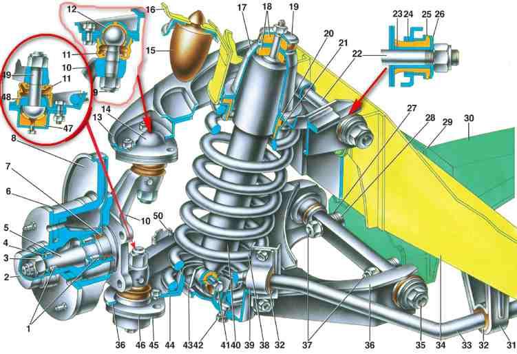 Автоклуб ВАЗ 2101. Схема